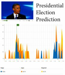 Presidential Election Prediction