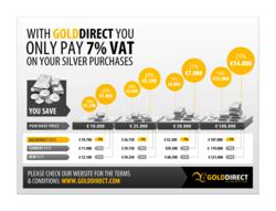 Lowest VAT rate possible on silver coins