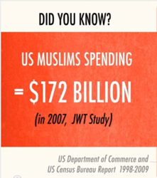 American Muslims make up a 170 billion dollar market.