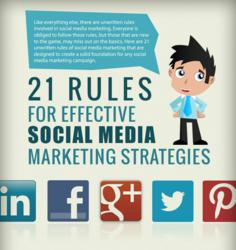 Tips to Greatly Enhance Your Social Media Marketing Efforts