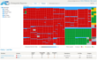 Get a wonderful Treemap and discover where your Open Source resides