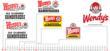 Wendy's Logo Timeline