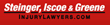 """Steinger Iscoe and Greene Comment on Recent """"Forced"""" C-Section and..."""