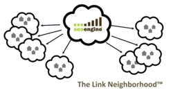 The Link Neighborhood by SEO Engine