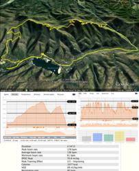 suunto ambit, maps, workout summary