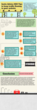 SEO infographic, Insite Advice SEO, st louis SEO firm, st louis web design