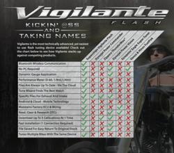 Superchips Vigilante Flash system has to offer.