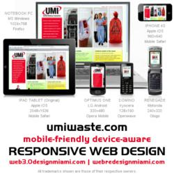 Mobile-Friendly Device-Aware Responsive Web Design