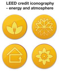 LEED credit icons created by Acorn Sign Graphics