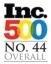 Ranked 44th - Inc. 500
