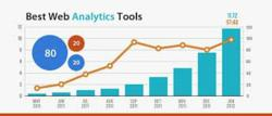 More Local Marketing, Web Analytics Tools