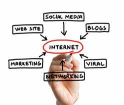 Inbound Marketing: Hubspot for Higher Education Marketing Webinar