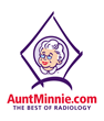 AuntMinnie.com Announces Winners of 2014 Minnies Awards for Excellence in Radiology