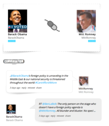 Twitter Conversation between Obama and Romney