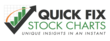 Quick Fix Stock Charts Launches