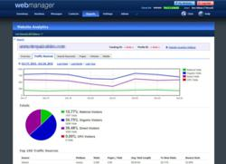 WebManager Reports