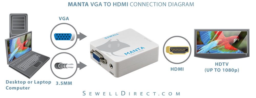 Hdmi to vga cable connection diagram somurich hdmi to vga cable connection diagram sewell direct launches the world7s smallest vga to hdmi cheapraybanclubmaster Images