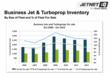 Business Jet & Turboprop Inventory