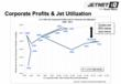 Corporate Profits & Jet Utilization