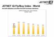 JETNET iQ Fly/Buy Index-World