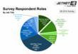 Survey Respondent Roles