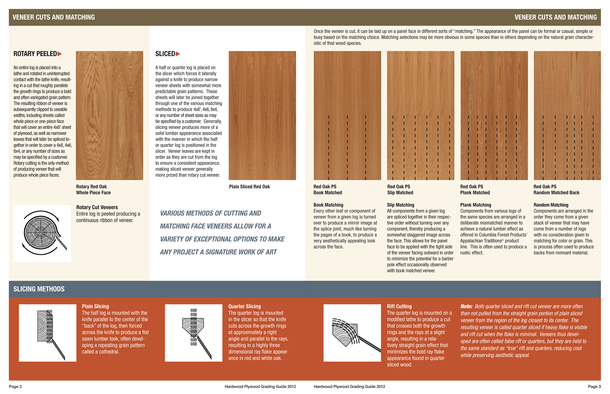 plywood grades chart car interior design. Black Bedroom Furniture Sets. Home Design Ideas