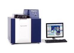 New Rigaku Supermini200 compact high-performance wavelength dispersive X-ray fluorescence (WDXRF) spectrometer