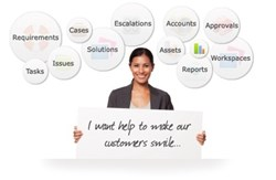 Best CRM Software for Banking