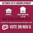 Jobless Rate Reaches 12.0 Percent for Young Americans as Presidential Election Nears