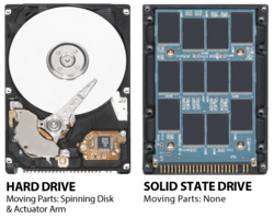 Photos of Both a Hard Drive and a Solid-State Drive
