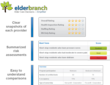 ElderBranch, a New Long-Term Care Resource that Helps Simplify Elder...