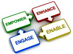 The E's of Employee Engagement
