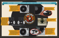 Good Vibrations: Vinyl Playback, Demystified