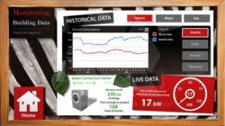 Kiosk displays energy efficiency data