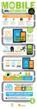 xAd/Telmetrics Mobile Path to Purchase Study - Auto Infographic