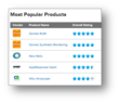 Screen Shot - Product Rankings