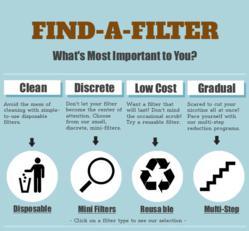 CigaretteFilter.com's Filter Wizard