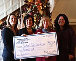 TFCU $500 to Food Bank
