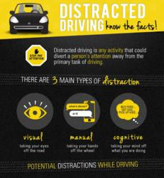 Distracted Driver Infographics