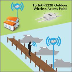 Marina Wi-Fi System