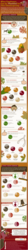 """What Employers Can Be Thankful For This Thanksgiving"" Infographic"