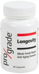 Longevity - Anti Aging Supplement