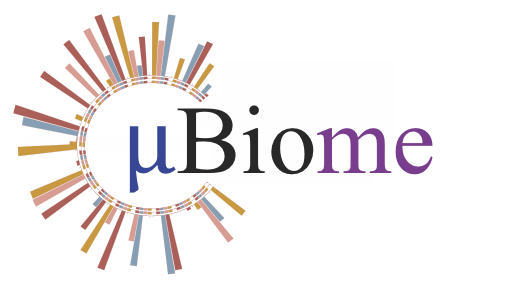 uBiome and OpenBiome Partner for Microbiome Study in FMT Patients