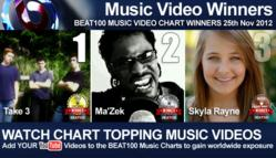 Music Chart Winners on BEAT100