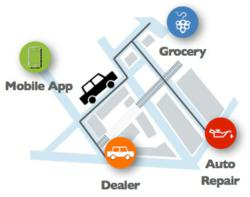 Location Targeting AutoMotion Dealer App