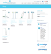Smile Innovations Launches Online Store Featuring Sonicare