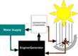 HydroICE Solar System Diagram