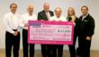 Smail Auto Group Care&amp;#39;s Pink Ribbon Campaign Success