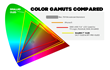 OLED vs LCD Color Gamut