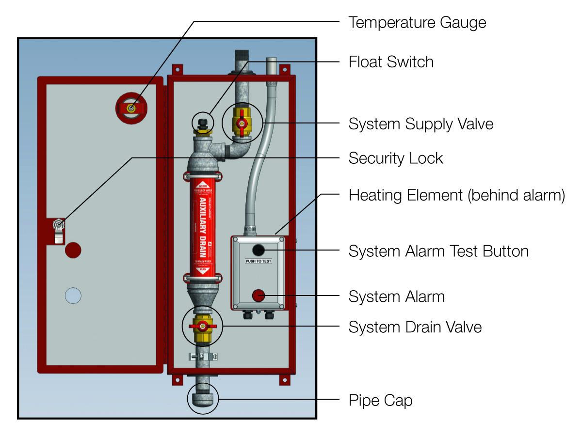 Fire Sprinkler Wet Dry Pipe Systems - Dynamic Piping Company, Inc